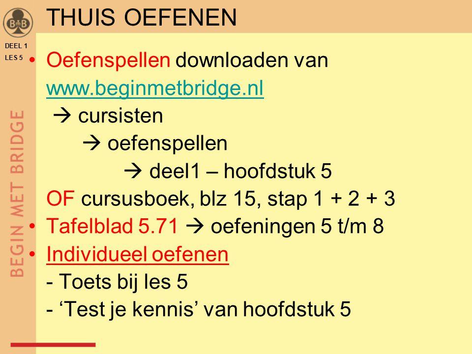 Oefenspellen downloaden van www.beginmetbridge.nl  cursisten  oefenspellen  deel1 – hoofdstuk 5 OF cursusboek, blz 15, stap 1 + 2 + 3 Tafelblad 5.7