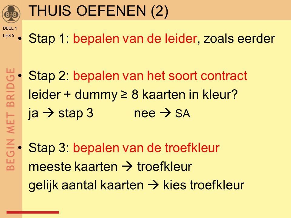 Stap 1: bepalen van de leider, zoals eerder Stap 2: bepalen van het soort contract leider + dummy ≥ 8 kaarten in kleur? ja  stap 3nee  SA Stap 3: be