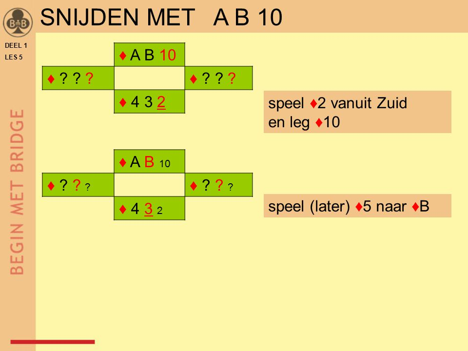 DEEL 1 LES 5 ♦ A B 10 ♦ .♦ 4 3 2 ♦ A B 10 ♦ .