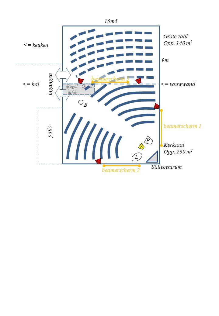 15m5 9m beamerscherm 1 Grote zaal Opp. 140 m 2 Kerkzaal Opp.