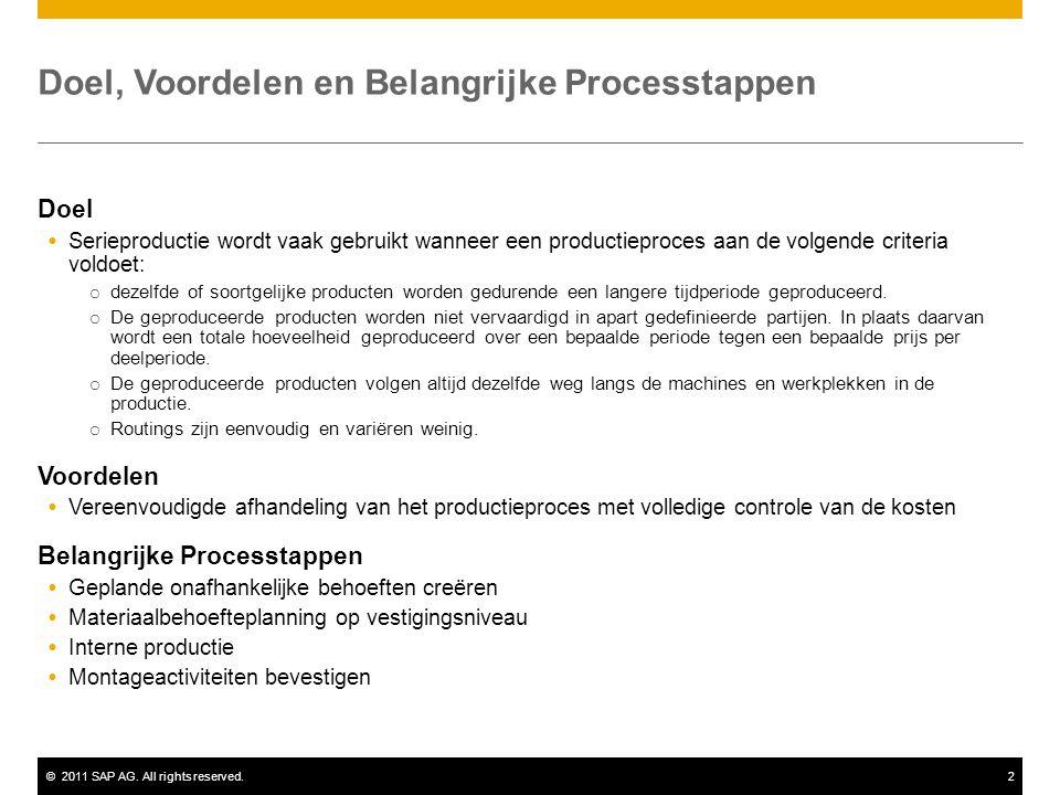 ©2011 SAP AG. All rights reserved.2 Doel, Voordelen en Belangrijke Processtappen Doel  Serieproductie wordt vaak gebruikt wanneer een productieproces