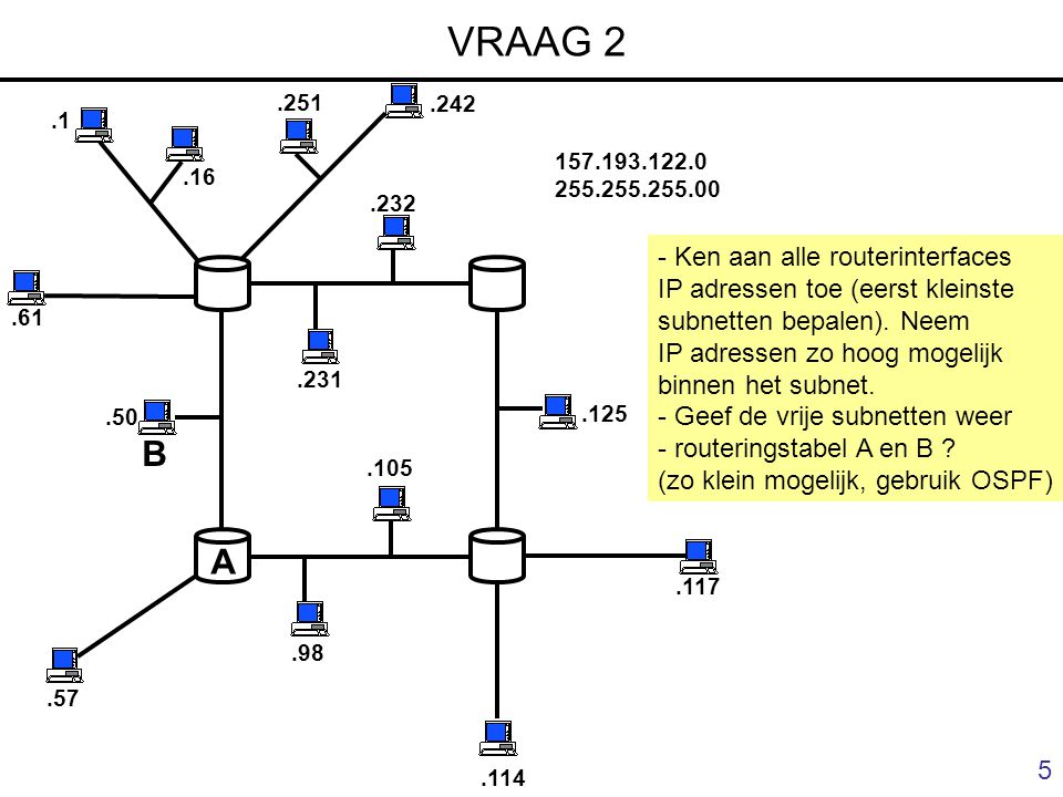 5 157.193.122.0 255.255.255.00.117.114.125.232.231.50.57.61.1.16.242.251.105.98 A B VRAAG 2 - Ken aan alle routerinterfaces IP adressen toe (eerst kleinste subnetten bepalen).