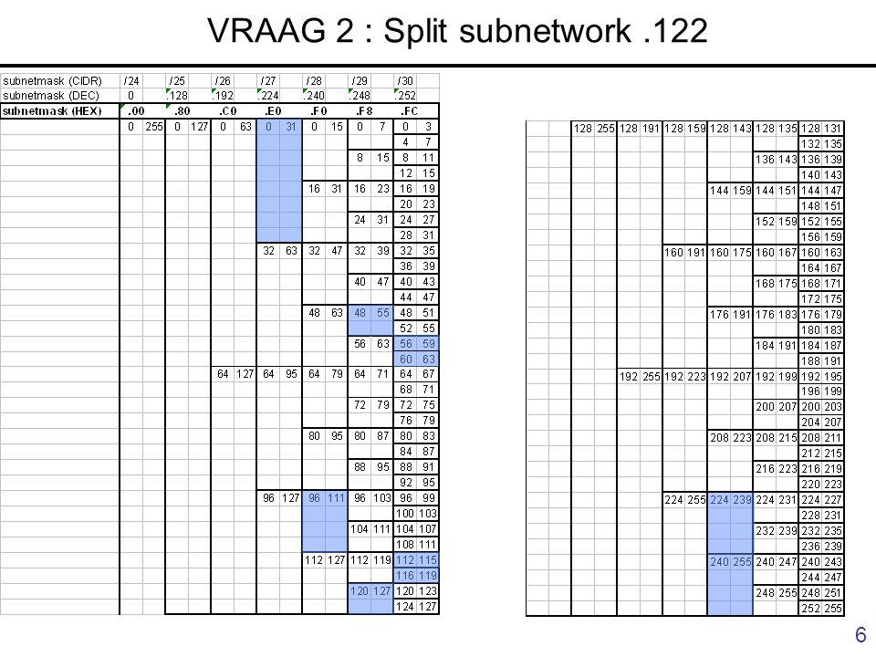 6 VRAAG 2 : Split subnetwork.122
