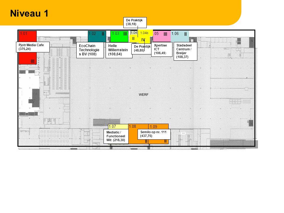 Niveau 2 2.012.03 2.07 & 2.08 2.04 2.05 2.06a 2.06b 2.09 2.02 I IIIII II IV II Manifestatieruimte (1.122,47) EcoChain Technologies BV (112) People 4 Earth (112,57) De Praktijk / St.