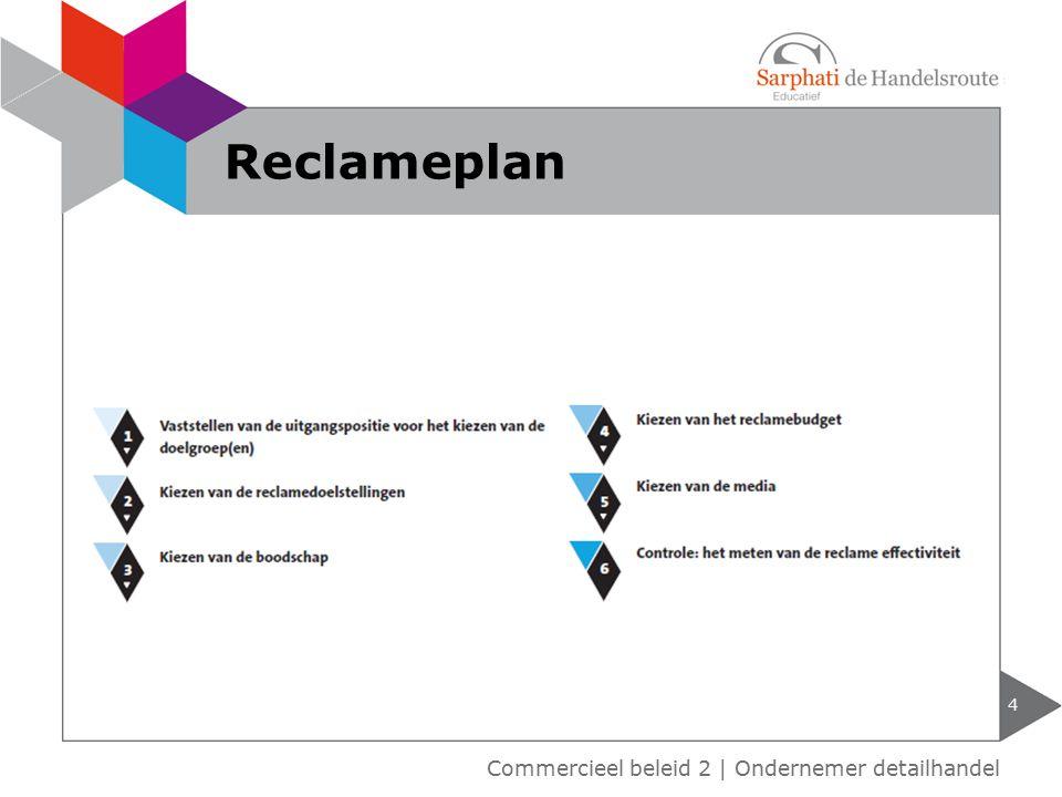 4 Reclameplan Commercieel beleid 2 | Ondernemer detailhandel