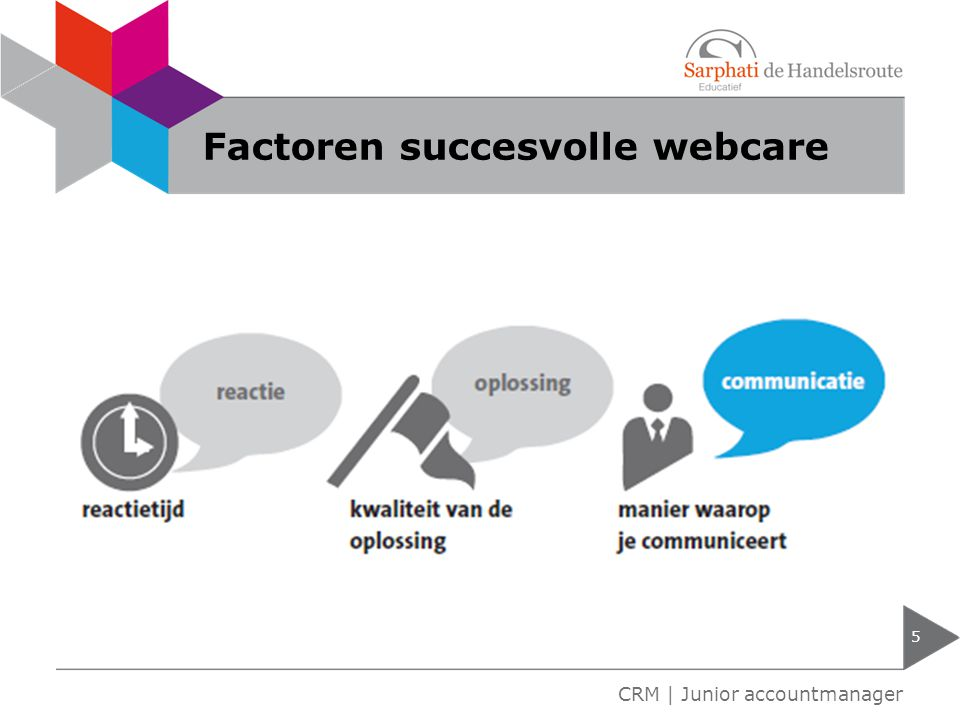 Factoren succesvolle webcare 5 CRM | Junior accountmanager