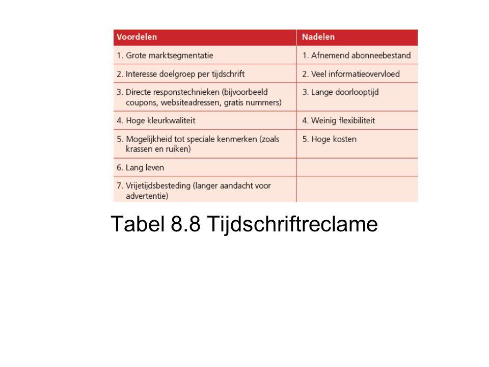 Tabel 8.8 Tijdschriftreclame