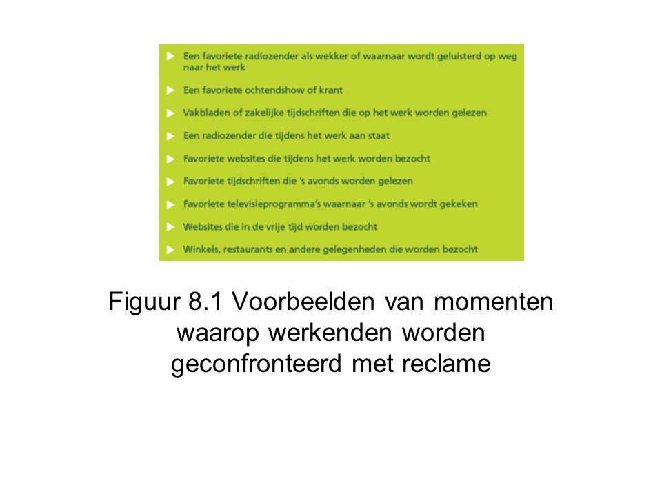 Figuur 8.1 Voorbeelden van momenten waarop werkenden worden geconfronteerd met reclame