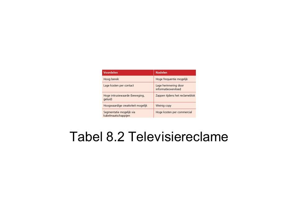 Tabel 8.2 Televisiereclame