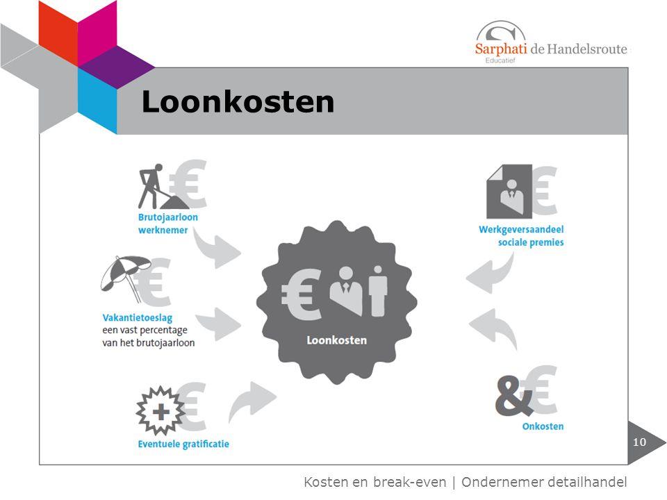 Kosten en break-even | Ondernemer detailhandel Loonkosten 10