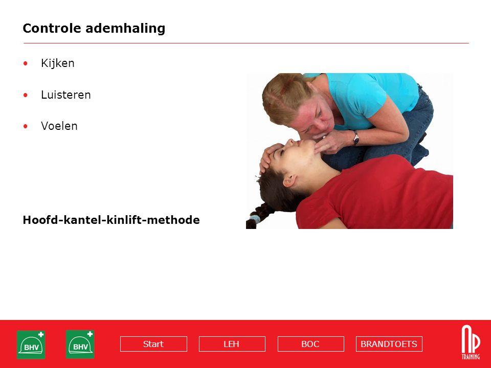 BRANDTOETSBOCLEHStart Controle ademhaling Kijken Luisteren Voelen Hoofd-kantel-kinlift-methode