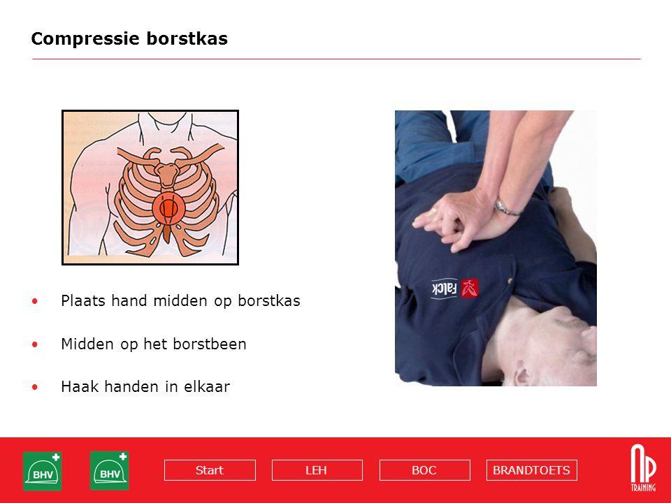 BRANDTOETSBOCLEHStart Compressie borstkas Plaats hand midden op borstkas Midden op het borstbeen Haak handen in elkaar