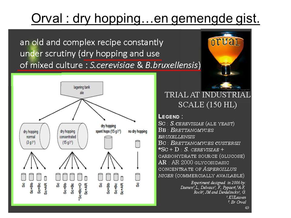 Orval : dry hopping…en gemengde gist.