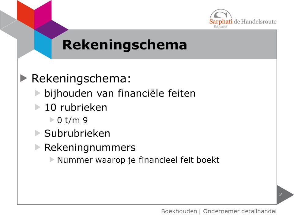 Rekeningschema: bijhouden van financiële feiten 10 rubrieken 0 t/m 9 Subrubrieken Rekeningnummers Nummer waarop je financieel feit boekt 2 Boekhouden