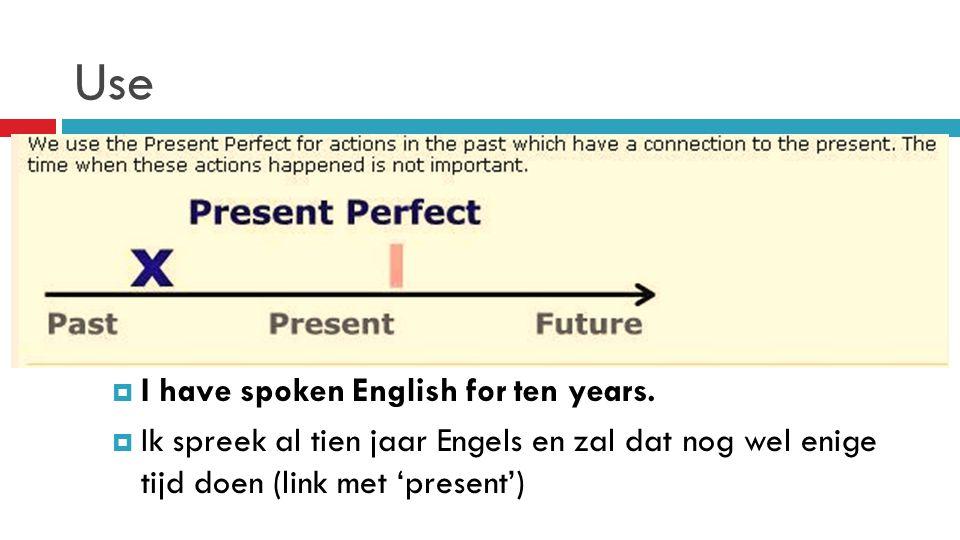 Use  Ex:  I have spoken English for ten years.  Ik spreek al tien jaar Engels en zal dat nog wel enige tijd doen (link met 'present')