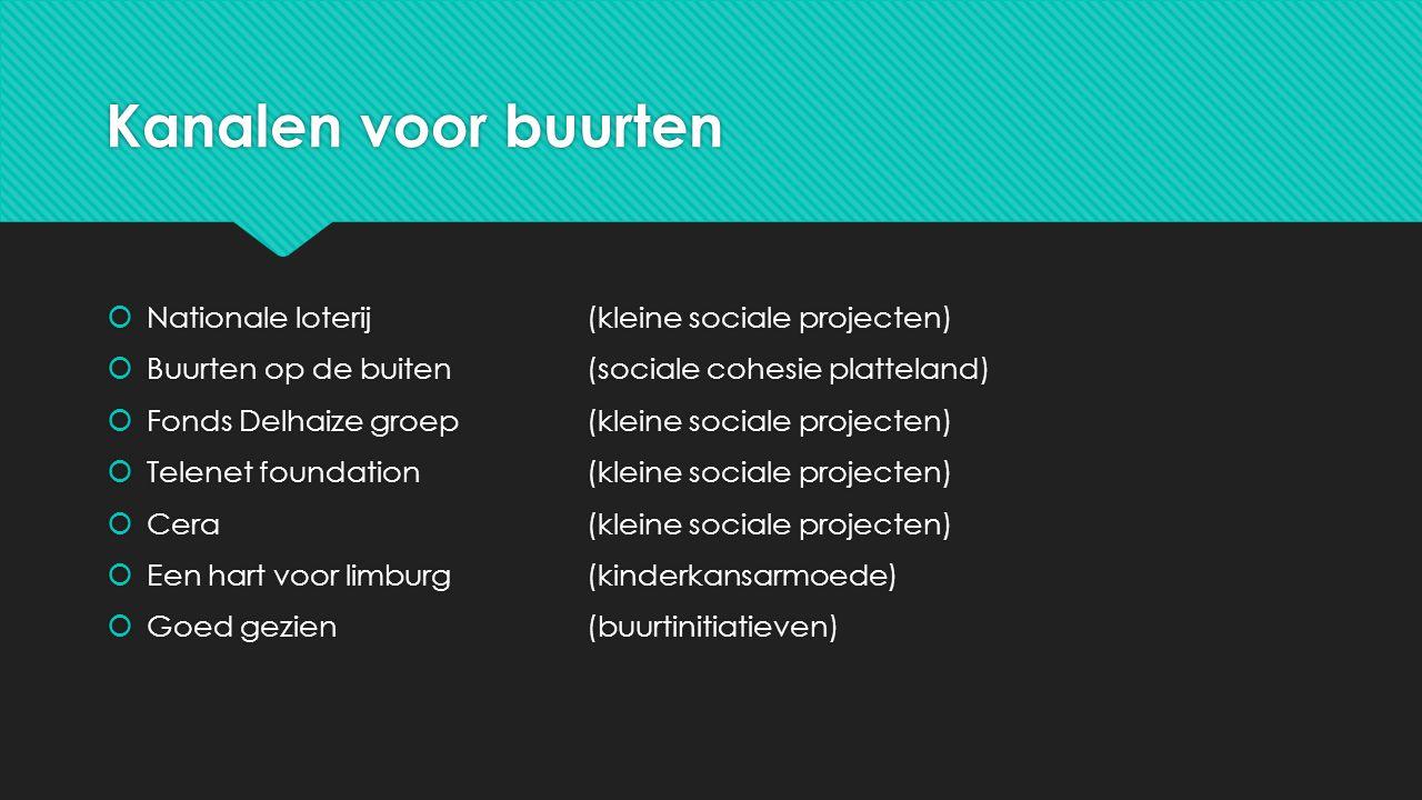 Kanalen voor buurten  Nationale loterij(kleine sociale projecten)  Buurten op de buiten (sociale cohesie platteland)  Fonds Delhaize groep (kleine