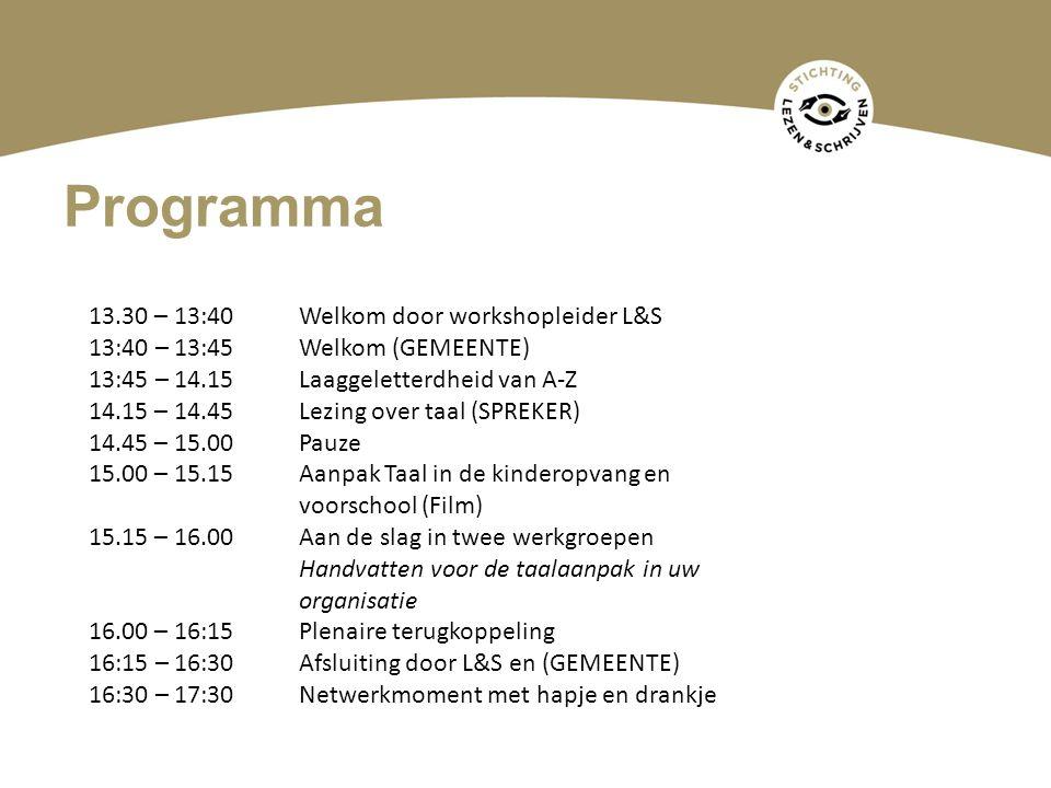 Programma 13.30 – 13:40Welkom door workshopleider L&S 13:40 – 13:45Welkom (GEMEENTE) 13:45 – 14.15Laaggeletterdheid van A-Z 14.15 – 14.45Lezing over taal (SPREKER) 14.45 – 15.00Pauze 15.00 – 15.15Aanpak Taal in de kinderopvang en voorschool (Film) 15.15 – 16.00Aan de slag in twee werkgroepen Handvatten voor de taalaanpak in uw organisatie 16.00 – 16:15Plenaire terugkoppeling 16:15 – 16:30Afsluiting door L&S en (GEMEENTE) 16:30 – 17:30Netwerkmoment met hapje en drankje