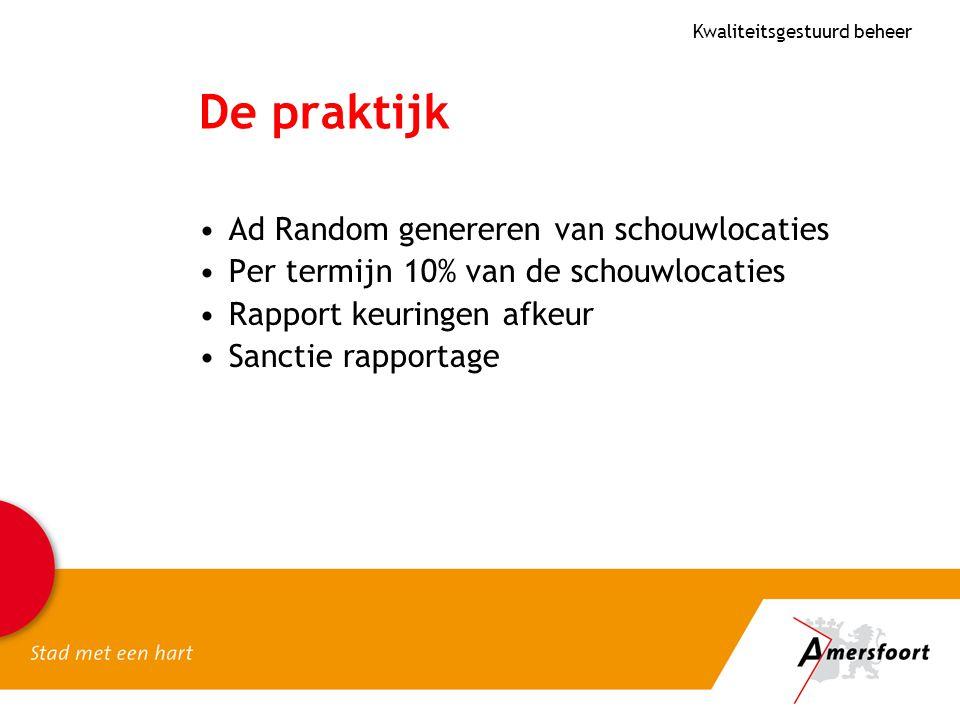 De praktijk Ad Random genereren van schouwlocaties Per termijn 10% van de schouwlocaties Rapport keuringen afkeur Sanctie rapportage Kwaliteitsgestuurd beheer