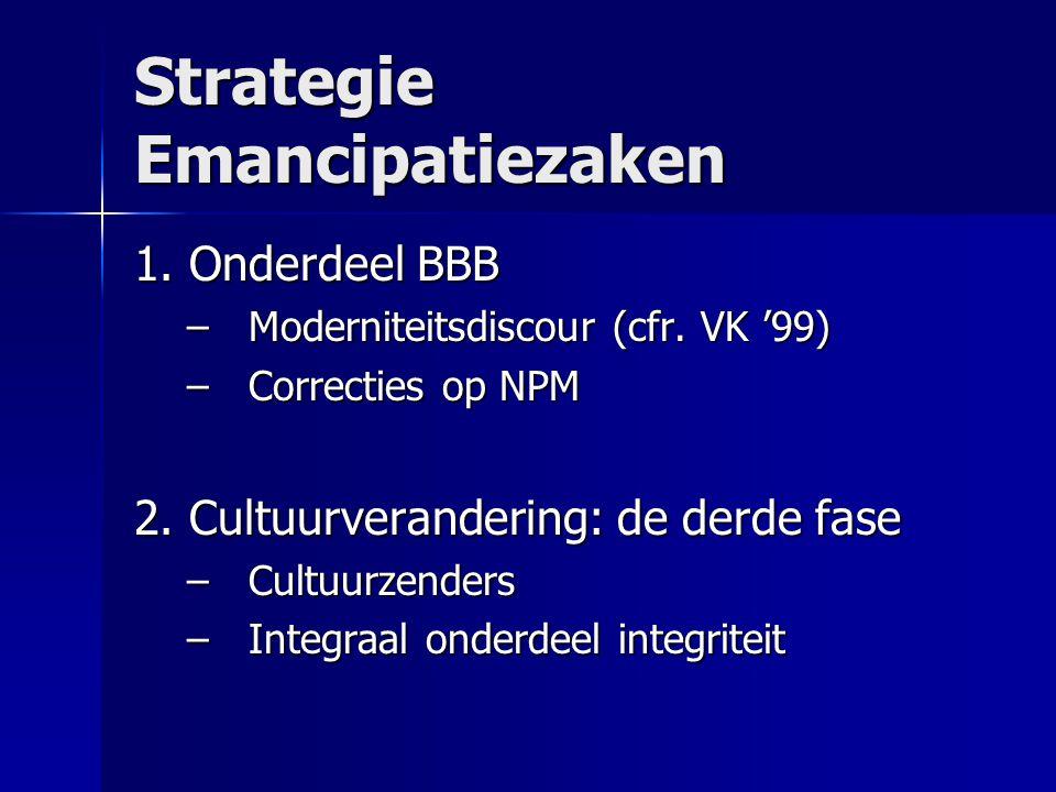 Strategie Emancipatiezaken 1.Onderdeel BBB –Moderniteitsdiscour (cfr.