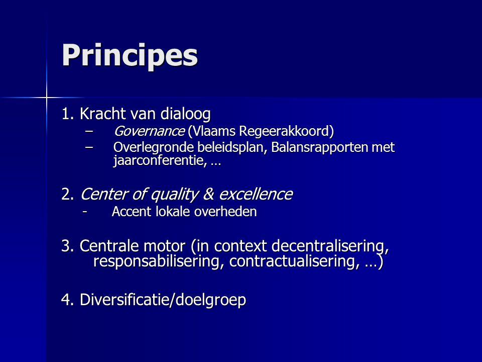 Acties - algemeen Balansrapporten –J–J–J–Jaarevaluaties Pact van Vilvoorde –S–S–S–Stuurgroep 2005 – 2010: overheid, academische wereld, zelforganisaties, SERV, … Streefcijfers –C–C–C–Concretiseren en (her-)legitimeren –F–F–F–Formele engagementsverklaring Vlaamse regering Waardecharter –P–P–P–Partnership integriteitcoördinator –C–C–C–Conferentie: 'rol van de (Vlaamse) overheid inzake sociale tewerkstelling'