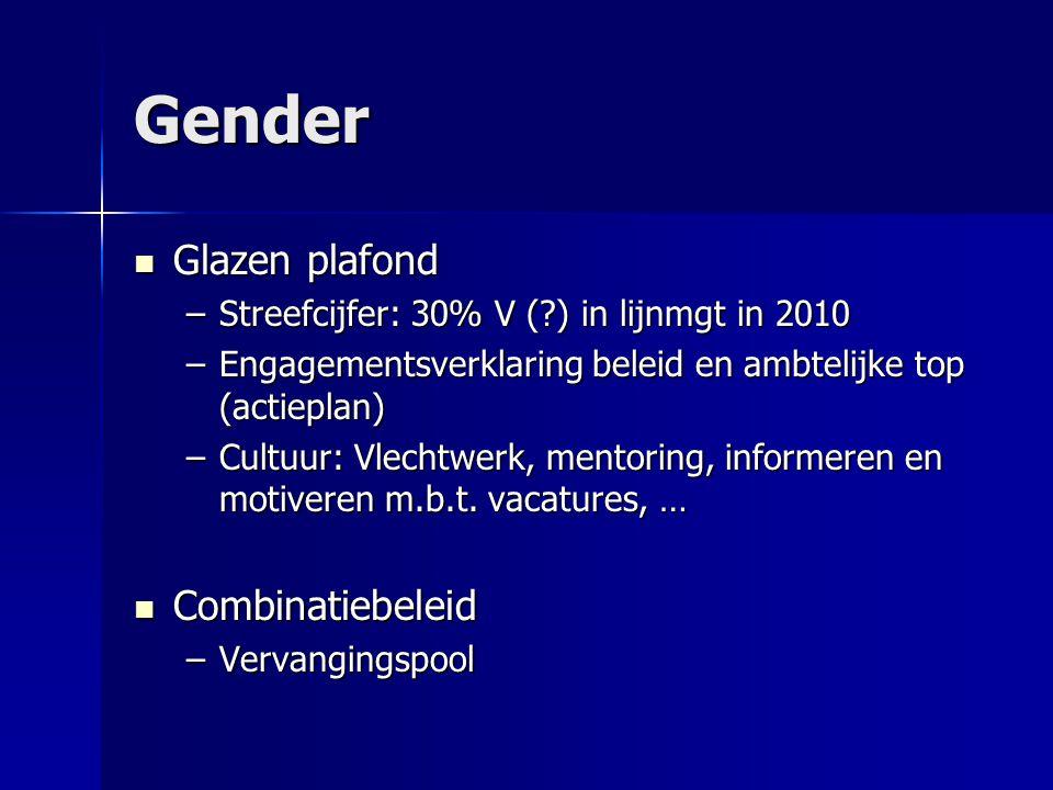 Gender Glazen plafond Glazen plafond –Streefcijfer: 30% V (?) in lijnmgt in 2010 –Engagementsverklaring beleid en ambtelijke top (actieplan) –Cultuur: Vlechtwerk, mentoring, informeren en motiveren m.b.t.