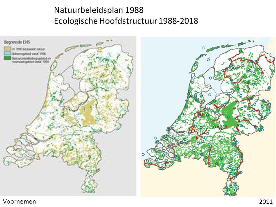 Natuurbeleidsplan 1988 Ecologische Hoofdstructuur 1988-2018 Voornemen 2011