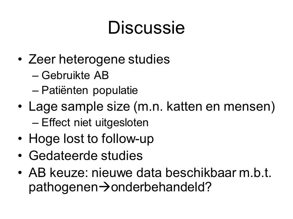 Discussie Zeer heterogene studies –Gebruikte AB –Patiënten populatie Lage sample size (m.n. katten en mensen) –Effect niet uitgesloten Hoge lost to fo