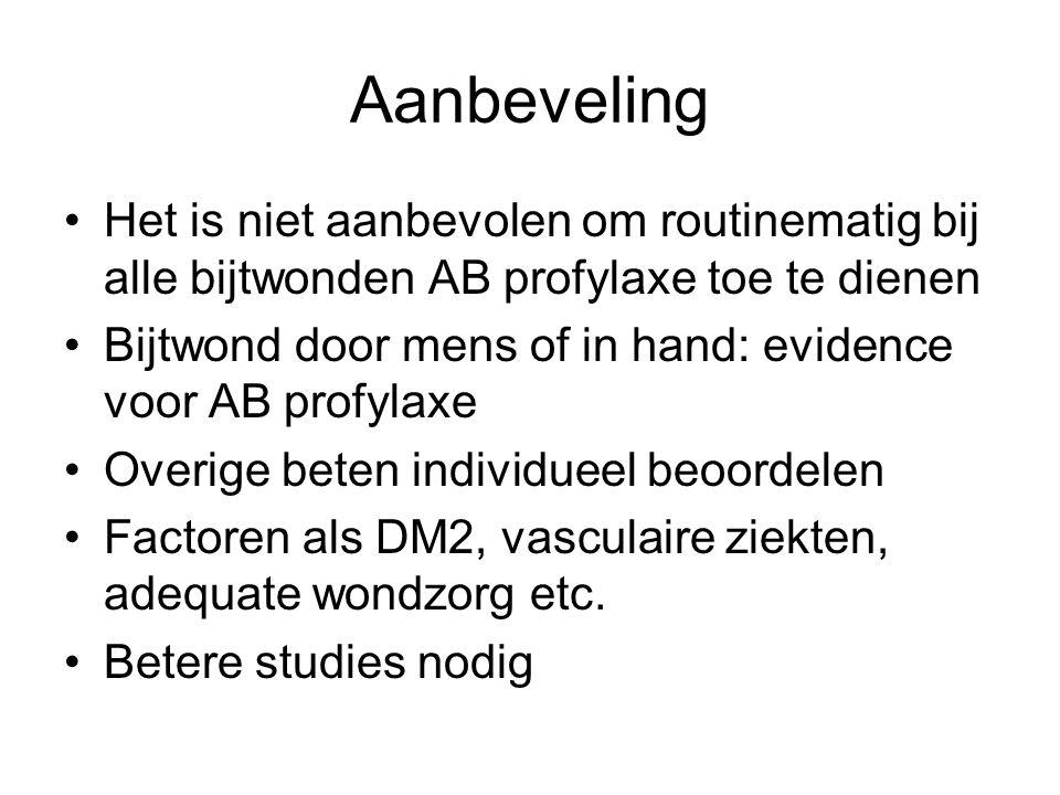Aanbeveling Het is niet aanbevolen om routinematig bij alle bijtwonden AB profylaxe toe te dienen Bijtwond door mens of in hand: evidence voor AB prof
