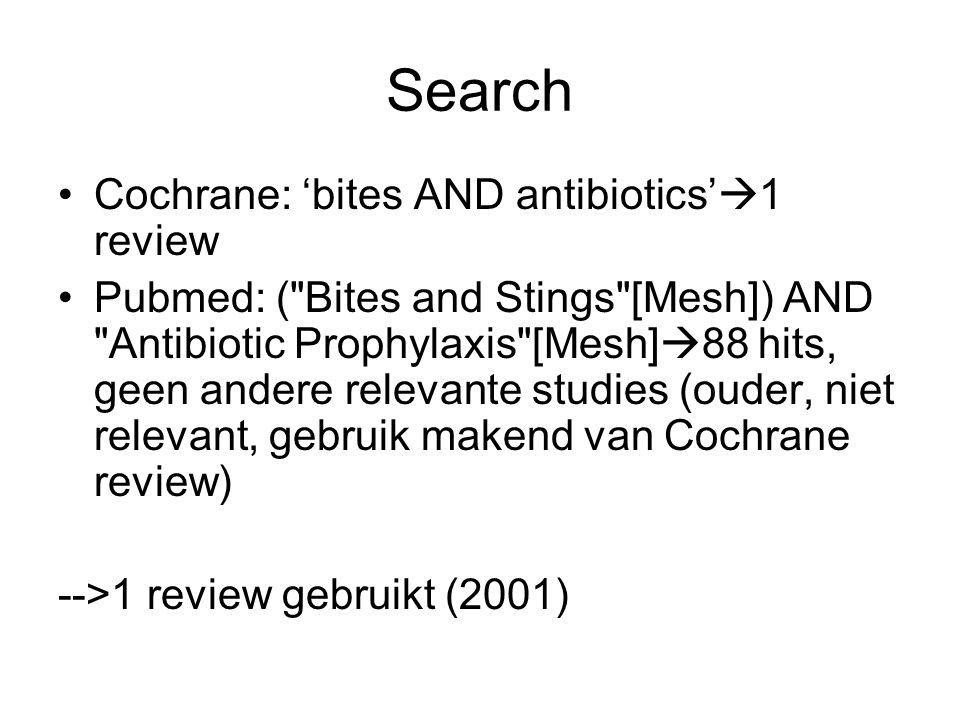 Conclusie Geen evidence voor routinematig AB profylaxe bij alle bijtwonden AB profylaxe leidt tot significant minder infecties bij: –Bijtwond door mens –Bijtwond in hand