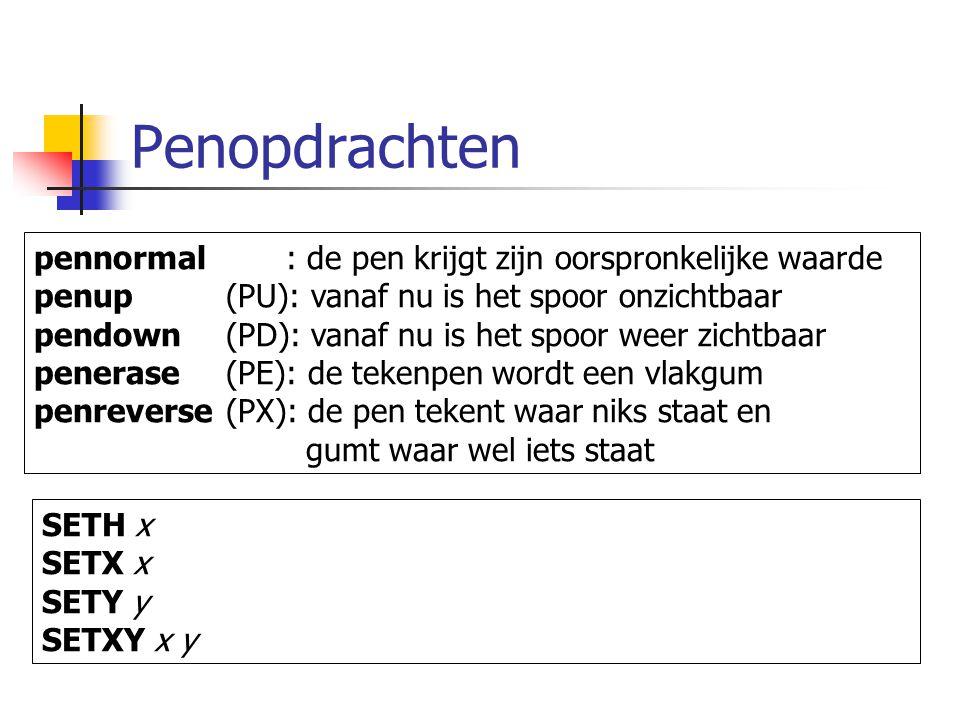 Penopdrachten pennormal : de pen krijgt zijn oorspronkelijke waarde penup (PU): vanaf nu is het spoor onzichtbaar pendown (PD): vanaf nu is het spoor weer zichtbaar penerase (PE): de tekenpen wordt een vlakgum penreverse(PX): de pen tekent waar niks staat en gumt waar wel iets staat SETH x SETX x SETY y SETXY x y