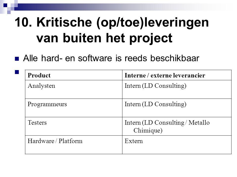 10. Kritische (op/toe)leveringen van buiten het project Alle hard- en software is reeds beschikbaar ProductInterne / externe leverancier AnalystenInte