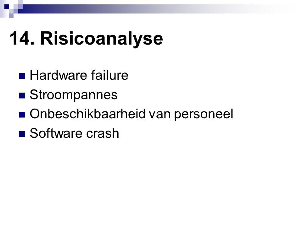 14. Risicoanalyse Hardware failure Stroompannes Onbeschikbaarheid van personeel Software crash