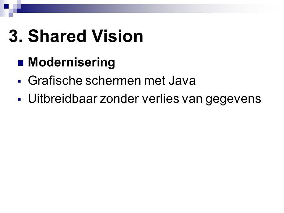 3. Shared Vision Modernisering  Grafische schermen met Java  Uitbreidbaar zonder verlies van gegevens