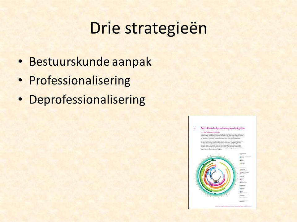 Drie strategieën Bestuurskunde aanpak Professionalisering Deprofessionalisering