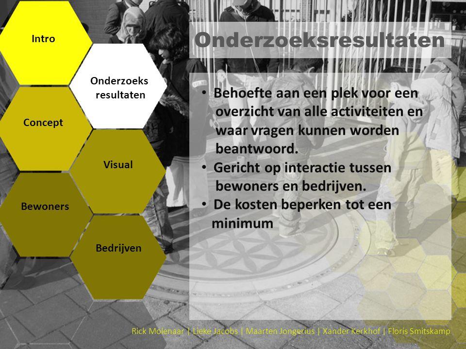 Concept Intro Onderzoeks resultaten Concept Visual Bewoners Bedrijven Rick Molenaar | Lieke Jacobs | Maarten Jongerius | Xander Kerkhof | Floris Smitskamp Startpagina: één centraal online punt voor alle zaken omtrent Slotervaart (iGoogle).