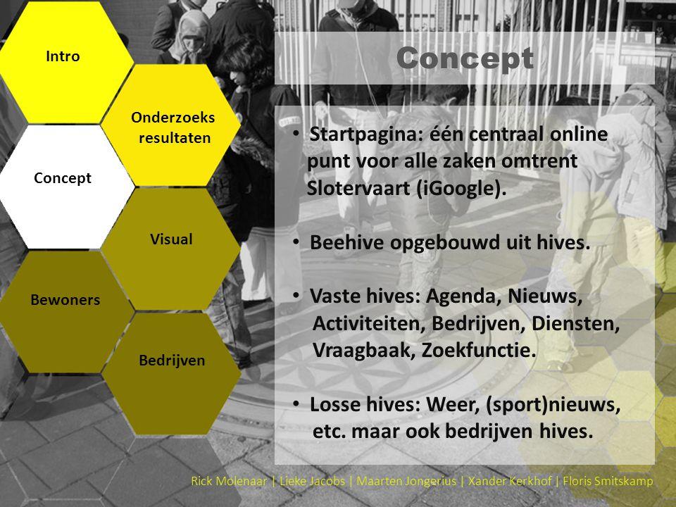 Visual Intro Onderzoeks resultaten Concept Visual Bewoners Bedrijven Rick Molenaar | Lieke Jacobs | Maarten Jongerius | Xander Kerkhof | Floris Smitskamp Ontwerpschets van het concept.