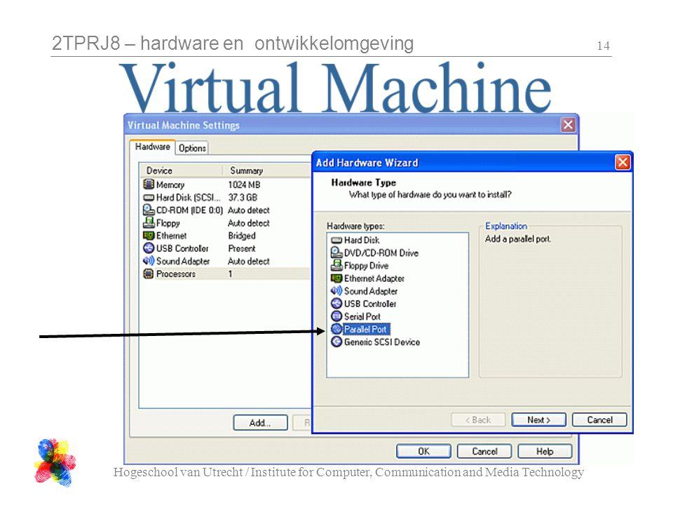 2TPRJ8 – hardware en ontwikkelomgeving Hogeschool van Utrecht / Institute for Computer, Communication and Media Technology 14