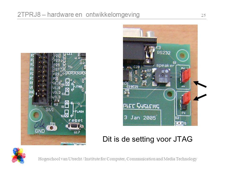 2TPRJ8 – hardware en ontwikkelomgeving Hogeschool van Utrecht / Institute for Computer, Communication and Media Technology 25 Dit is de setting voor J