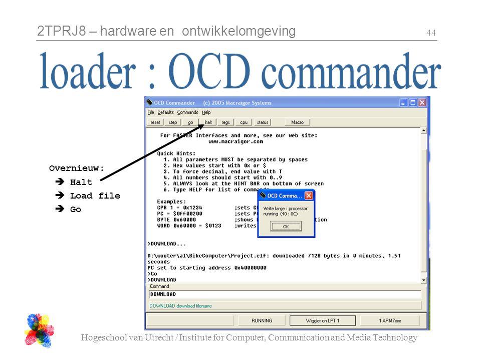 2TPRJ8 – hardware en ontwikkelomgeving Hogeschool van Utrecht / Institute for Computer, Communication and Media Technology 44 Overnieuw:  Halt  Load