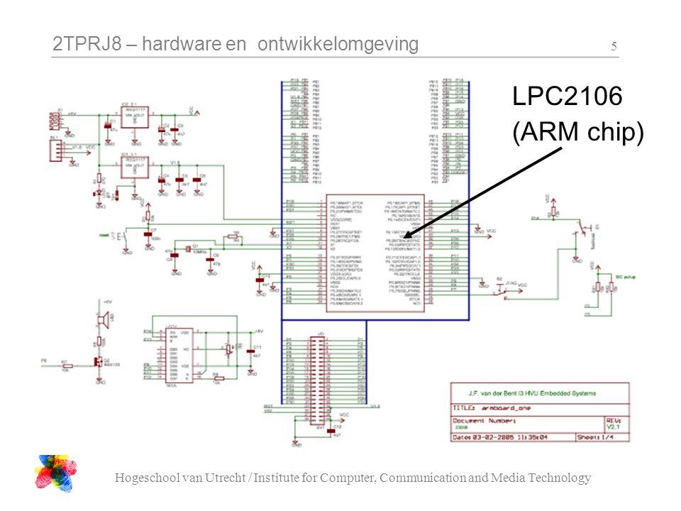 2TPRJ8 – hardware en ontwikkelomgeving Hogeschool van Utrecht / Institute for Computer, Communication and Media Technology 5 LPC2106 (ARM chip)