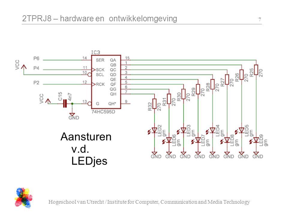 2TPRJ8 – hardware en ontwikkelomgeving Hogeschool van Utrecht / Institute for Computer, Communication and Media Technology 7 Aansturen v.d. LEDjes
