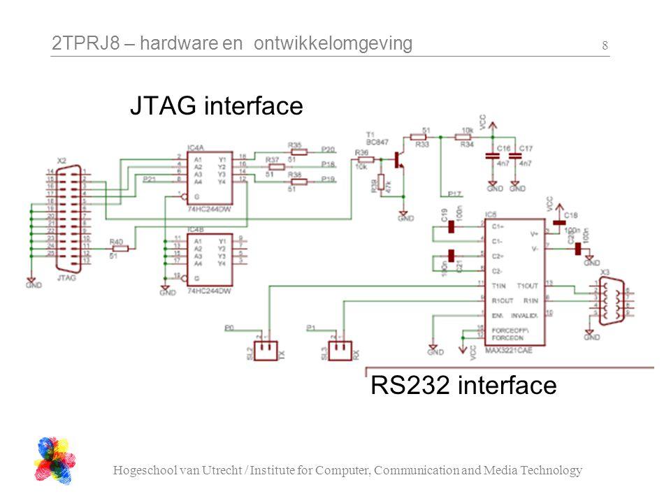 2TPRJ8 – hardware en ontwikkelomgeving Hogeschool van Utrecht / Institute for Computer, Communication and Media Technology 8 JTAG interface RS232 interface