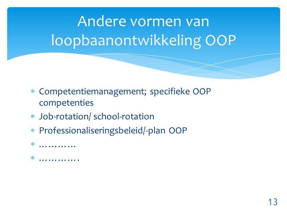 13 Andere vormen van loopbaanontwikkeling OOP  Competentiemanagement; specifieke OOP competenties  Job-rotation/ school-rotation  Professionaliseringsbeleid/-plan OOP  …………  ………….