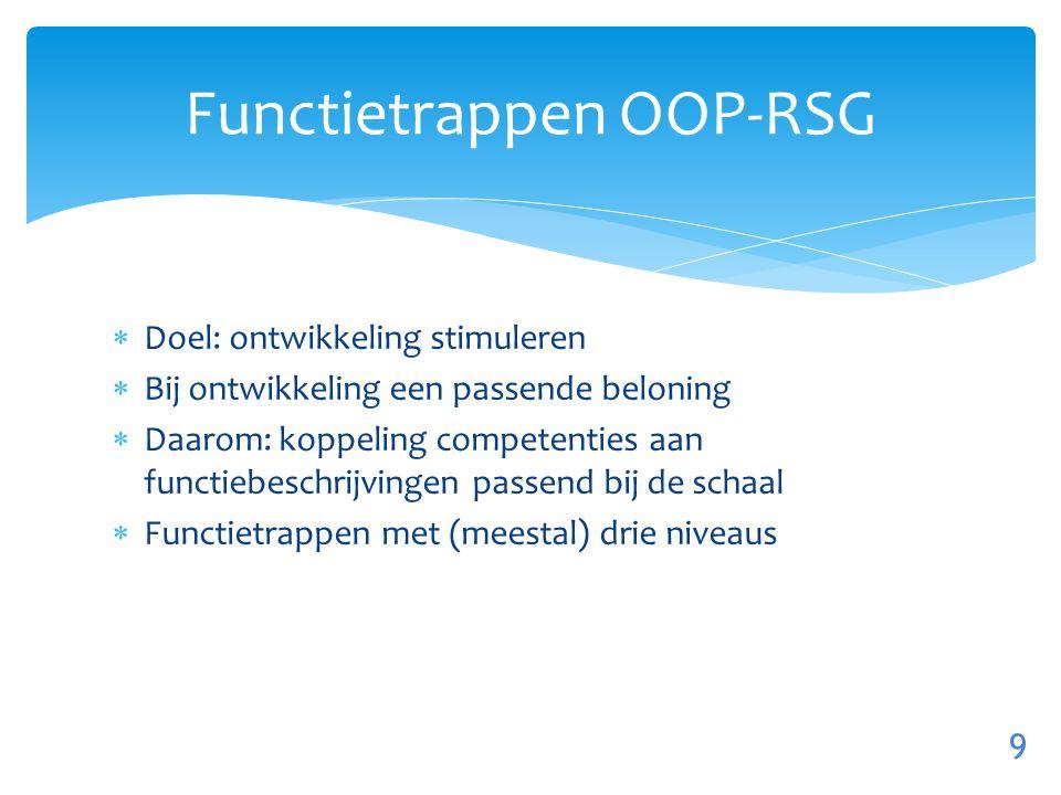 9 Functietrappen OOP-RSG  Doel: ontwikkeling stimuleren  Bij ontwikkeling een passende beloning  Daarom: koppeling competenties aan functiebeschrijvingen passend bij de schaal  Functietrappen met (meestal) drie niveaus