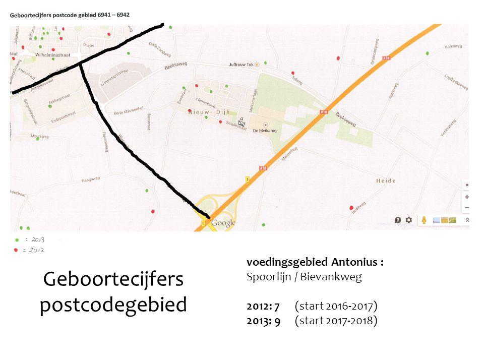 voedingsgebied Antonius : Spoorlijn / Bievankweg 2012: 7 (start 2016-2017) 2013: 9 (start 2017-2018) Geboortecijfers postcodegebied