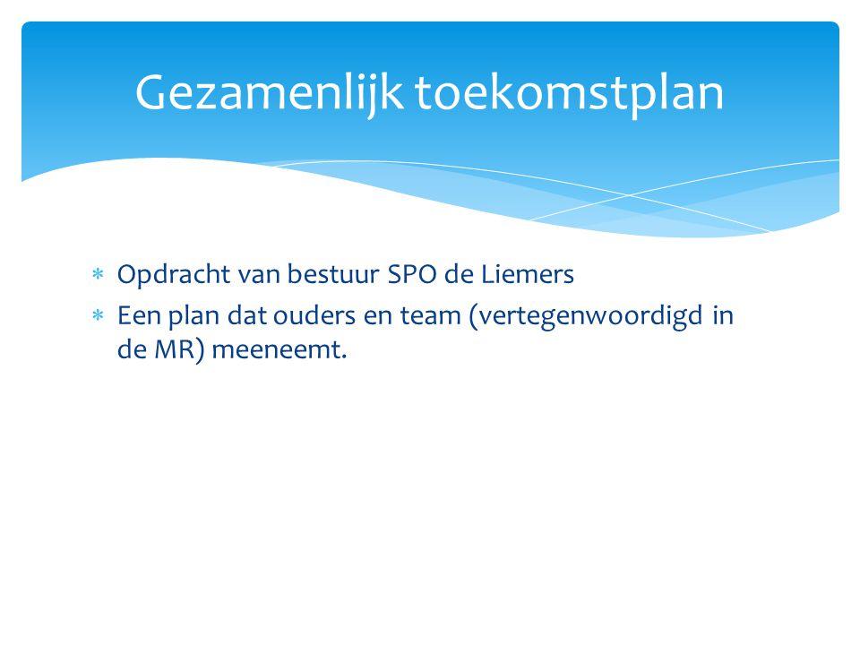  Opdracht van bestuur SPO de Liemers  Een plan dat ouders en team (vertegenwoordigd in de MR) meeneemt. Gezamenlijk toekomstplan