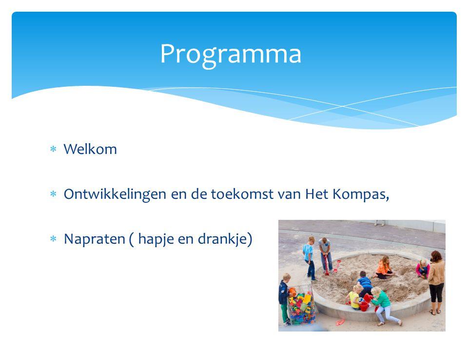  Welkom  Ontwikkelingen en de toekomst van Het Kompas,  Napraten ( hapje en drankje) Programma