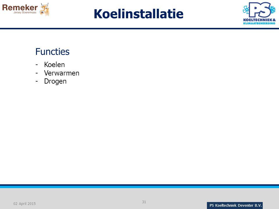 PS Koeltechniek Deventer B.V. 31 02 April 2015 Koelinstallatie -Koelen -Verwarmen -Drogen Functies
