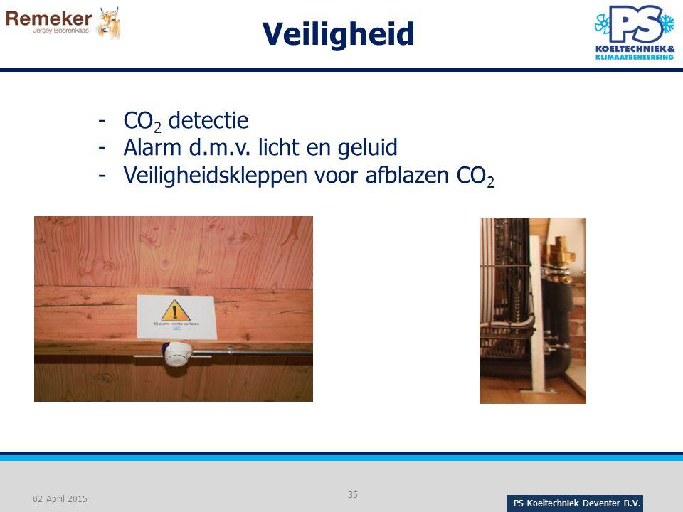 PS Koeltechniek Deventer B.V.35 02 April 2015 Veiligheid -CO 2 detectie -Alarm d.m.v.