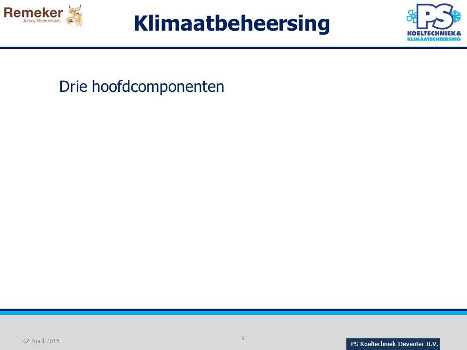 PS Koeltechniek Deventer B.V. 9 02 April 2015 Klimaatbeheersing Drie hoofdcomponenten